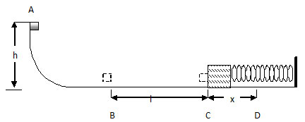 Determine the speed of the 0.10 kg block at point B